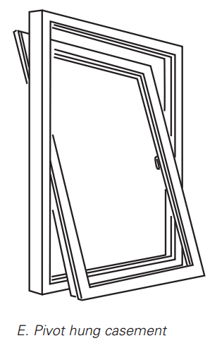 Pivot hung windows